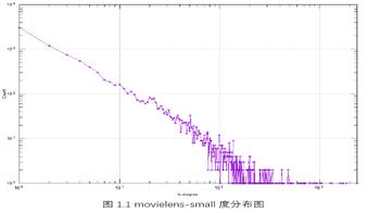 往期课程项目成果展示图1